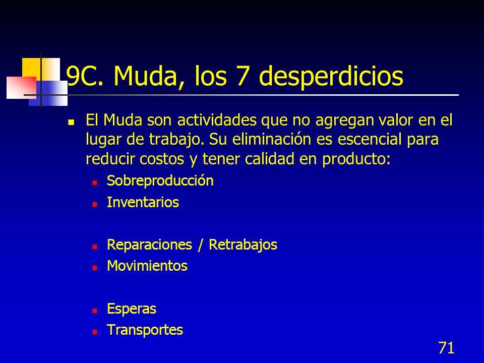 71 9C. Muda, los 7 desperdicios El Muda son actividades que no agregan valor en el lugar de trabajo. Su eliminación es escencial para reducir costos y