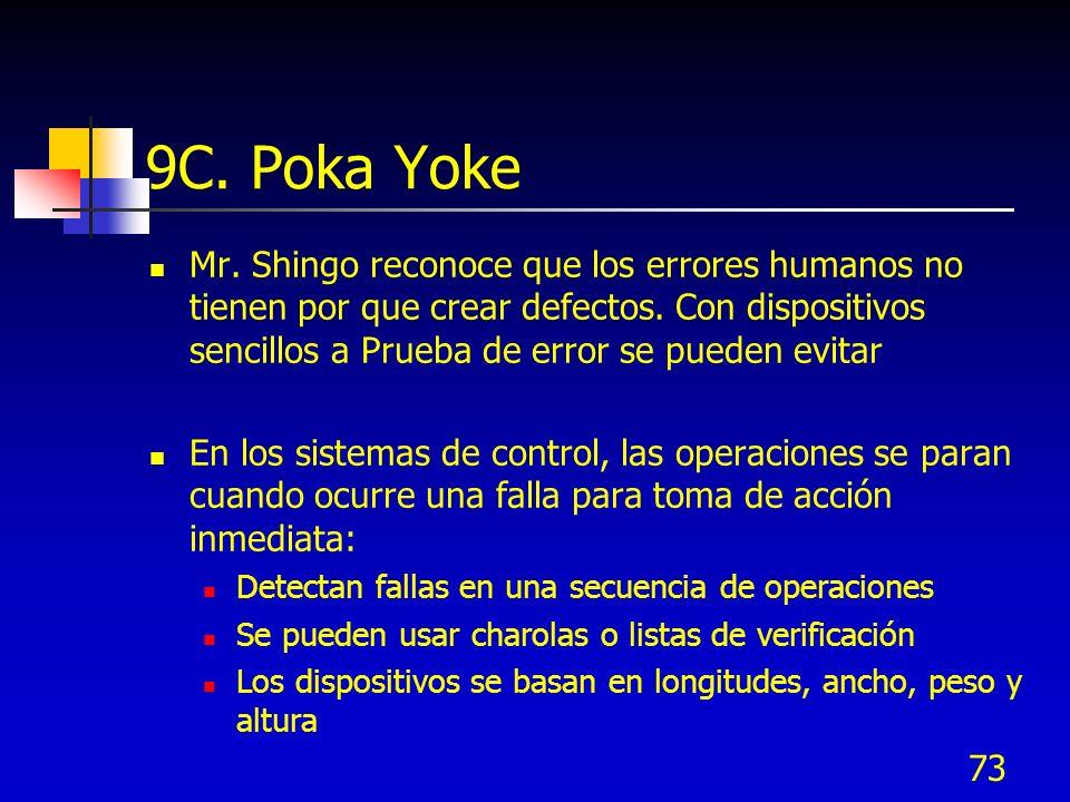 73 9C. Poka Yoke Mr. Shingo reconoce que los errores humanos no tienen por que crear defectos. Con dispositivos sencillos a Prueba de error se pueden