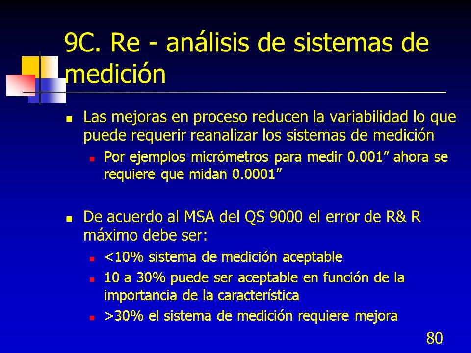 80 9C. Re - análisis de sistemas de medición Las mejoras en proceso reducen la variabilidad lo que puede requerir reanalizar los sistemas de medición
