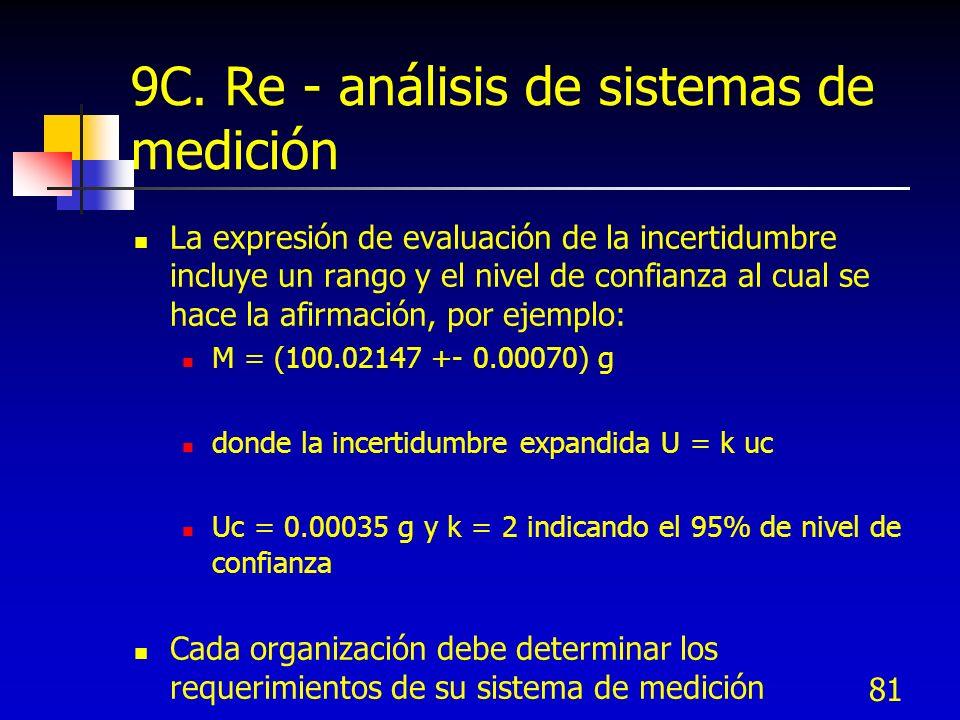 81 9C. Re - análisis de sistemas de medición La expresión de evaluación de la incertidumbre incluye un rango y el nivel de confianza al cual se hace l