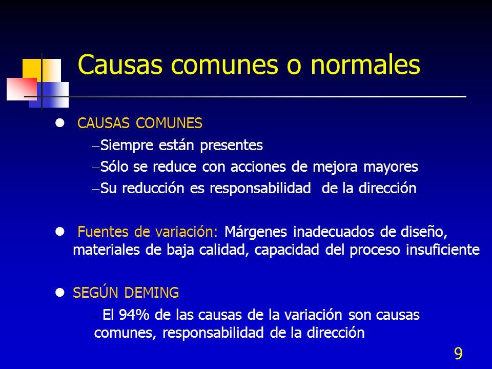 9 Causas comunes o normales l CAUSAS COMUNES Siempre están presentes Sólo se reduce con acciones de mejora mayores Su reducción es responsabilidad de