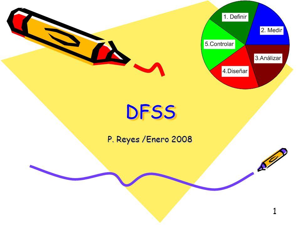 1 DFSSDFSS P. Reyes /Enero 2008