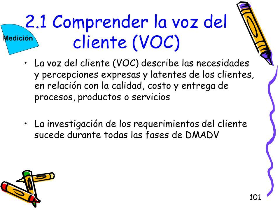 101 2.1 Comprender la voz del cliente (VOC) La voz del cliente (VOC) describe las necesidades y percepciones expresas y latentes de los clientes, en r