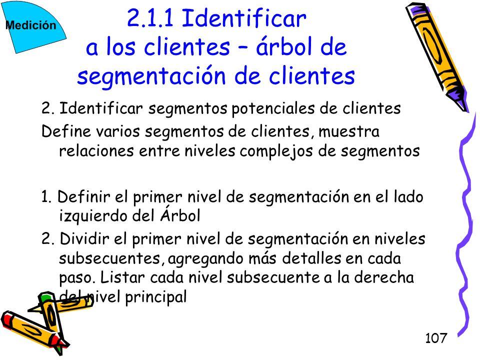 107 2.1.1 Identificar a los clientes – árbol de segmentación de clientes 2. Identificar segmentos potenciales de clientes Define varios segmentos de c