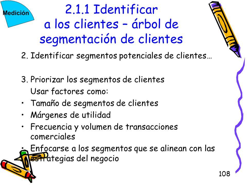 108 2.1.1 Identificar a los clientes – árbol de segmentación de clientes 2. Identificar segmentos potenciales de clientes… 3. Priorizar los segmentos