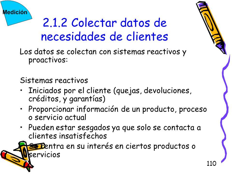 110 2.1.2 Colectar datos de necesidades de clientes Los datos se colectan con sistemas reactivos y proactivos: Sistemas reactivos Iniciados por el cli