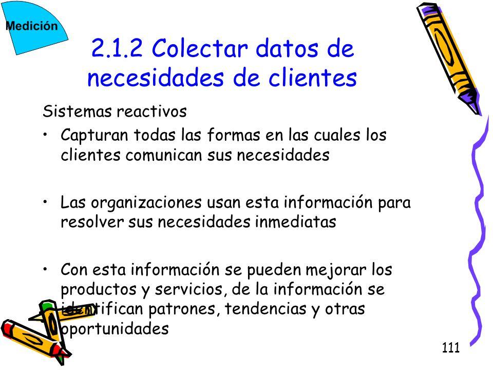 111 2.1.2 Colectar datos de necesidades de clientes Sistemas reactivos Capturan todas las formas en las cuales los clientes comunican sus necesidades