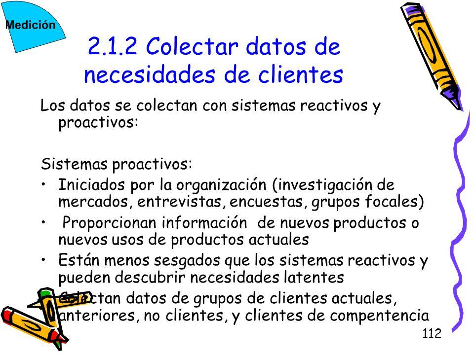 112 2.1.2 Colectar datos de necesidades de clientes Los datos se colectan con sistemas reactivos y proactivos: Sistemas proactivos: Iniciados por la o