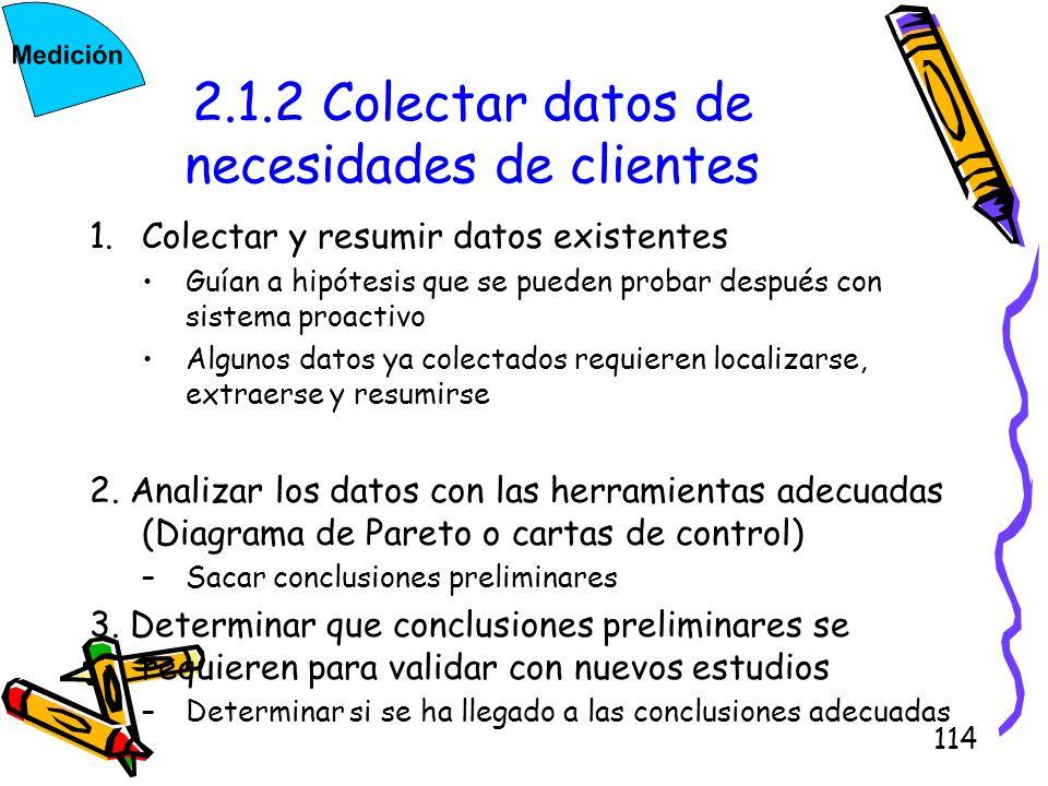 114 2.1.2 Colectar datos de necesidades de clientes 1.Colectar y resumir datos existentes Guían a hipótesis que se pueden probar después con sistema p
