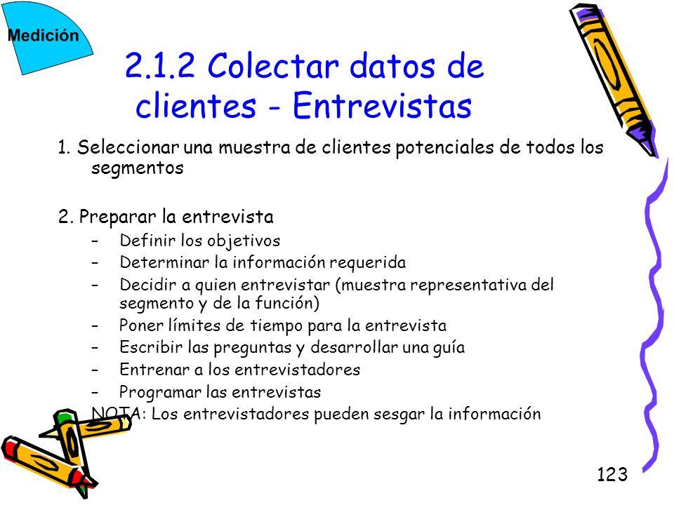 123 2.1.2 Colectar datos de clientes - Entrevistas 1. Seleccionar una muestra de clientes potenciales de todos los segmentos 2. Preparar la entrevista