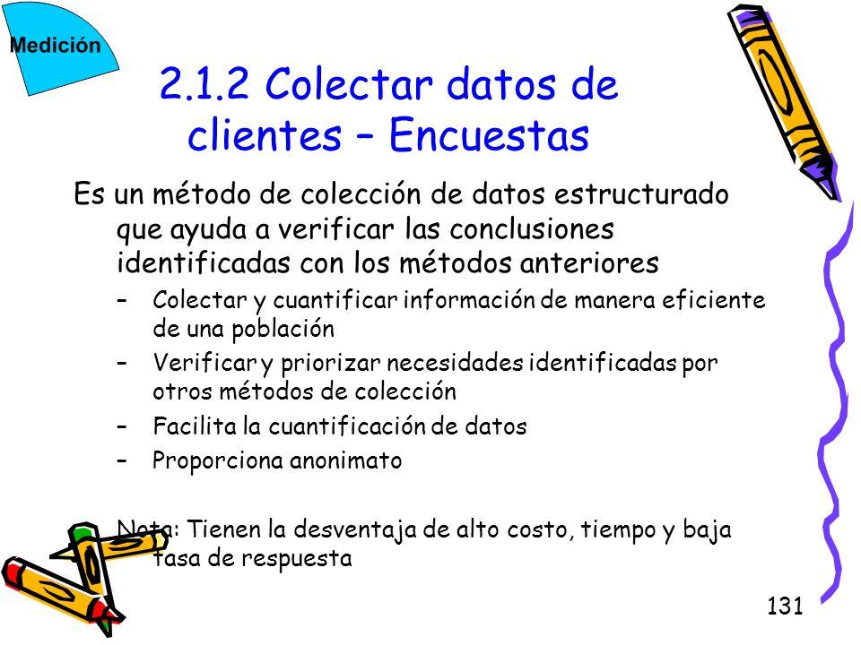 131 2.1.2 Colectar datos de clientes – Encuestas Es un método de colección de datos estructurado que ayuda a verificar las conclusiones identificadas