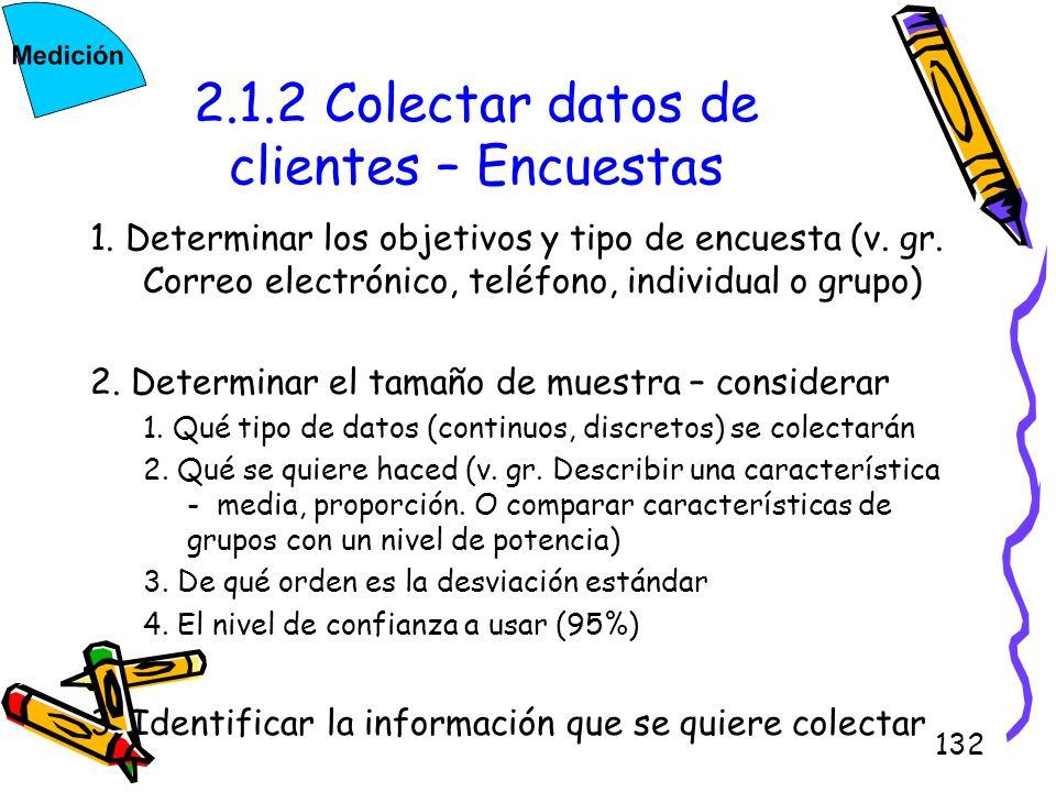 132 2.1.2 Colectar datos de clientes – Encuestas 1. Determinar los objetivos y tipo de encuesta (v. gr. Correo electrónico, teléfono, individual o gru