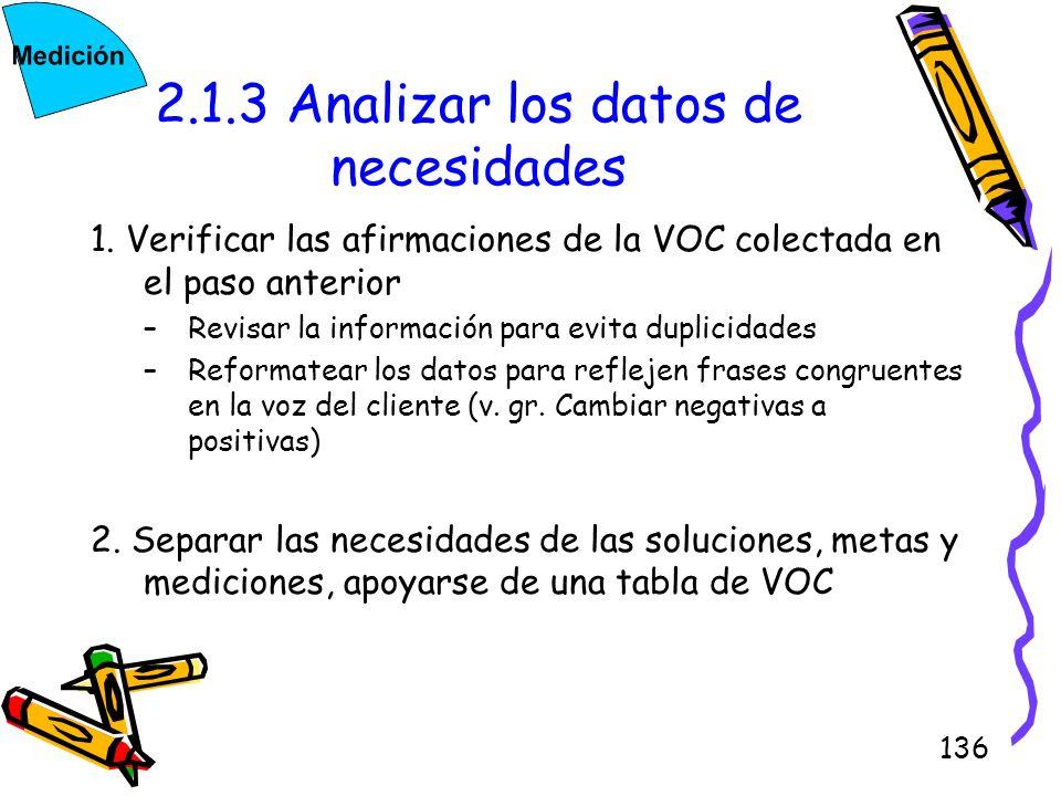 136 2.1.3 Analizar los datos de necesidades 1. Verificar las afirmaciones de la VOC colectada en el paso anterior –Revisar la información para evita d