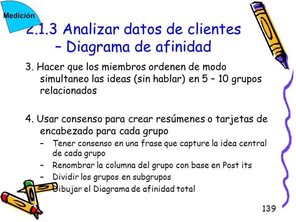 139 2.1.3 Analizar datos de clientes – Diagrama de afinidad 3. Hacer que los miembros ordenen de modo simultaneo las ideas (sin hablar) en 5 – 10 grup