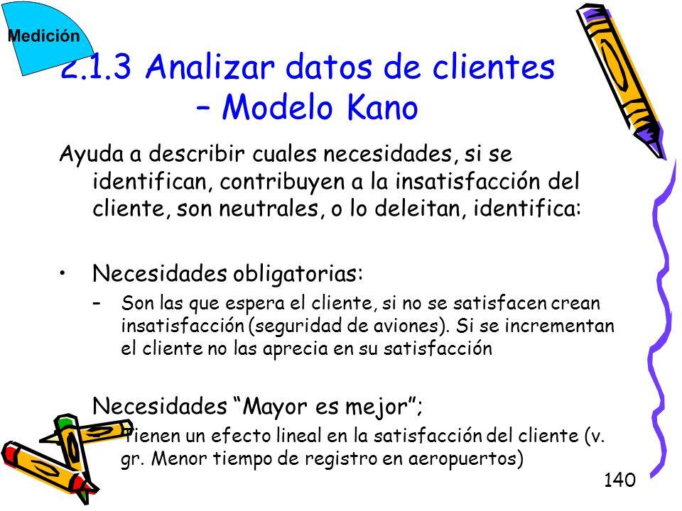 140 2.1.3 Analizar datos de clientes – Modelo Kano Ayuda a describir cuales necesidades, si se identifican, contribuyen a la insatisfacción del client