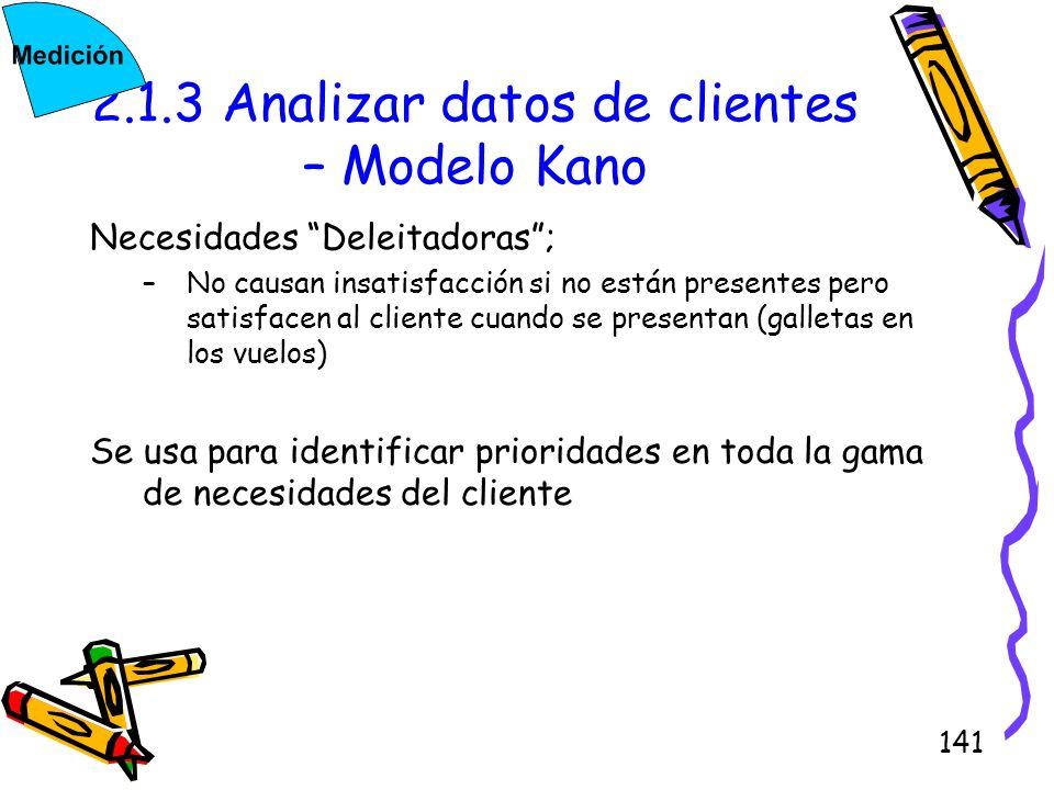 141 2.1.3 Analizar datos de clientes – Modelo Kano Necesidades Deleitadoras; –No causan insatisfacción si no están presentes pero satisfacen al client