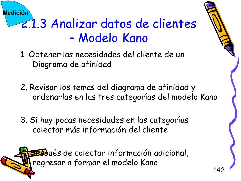 142 2.1.3 Analizar datos de clientes – Modelo Kano 1. Obtener las necesidades del cliente de un Diagrama de afinidad 2. Revisar los temas del diagrama