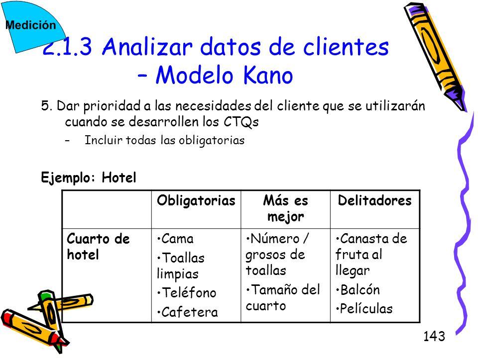 143 2.1.3 Analizar datos de clientes – Modelo Kano 5. Dar prioridad a las necesidades del cliente que se utilizarán cuando se desarrollen los CTQs –In