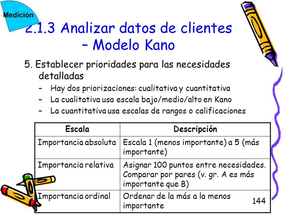 144 2.1.3 Analizar datos de clientes – Modelo Kano 5. Establecer prioridades para las necesidades detalladas –Hay dos priorizaciones: cualitativa y cu