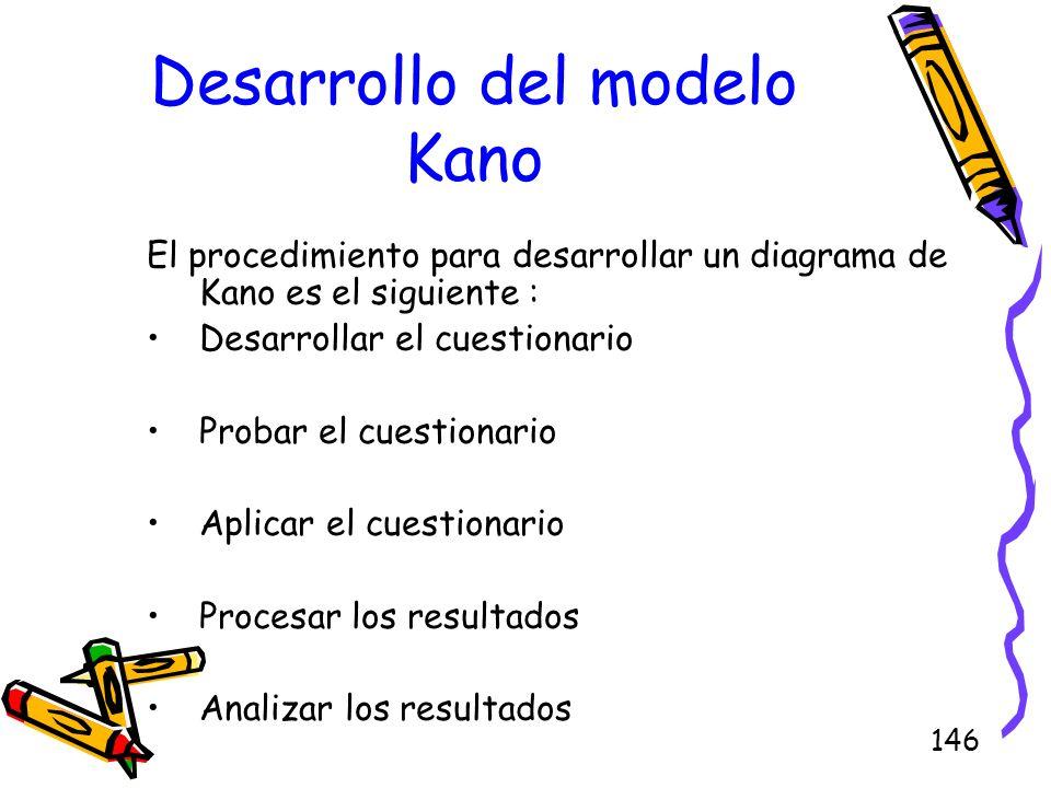 146 Desarrollo del modelo Kano El procedimiento para desarrollar un diagrama de Kano es el siguiente : Desarrollar el cuestionario Probar el cuestiona