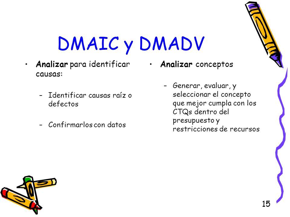 15 DMAIC y DMADV Analizar para identificar causas: –Identificar causas raíz o defectos –Confirmarlos con datos Analizar conceptos –Generar, evaluar, y