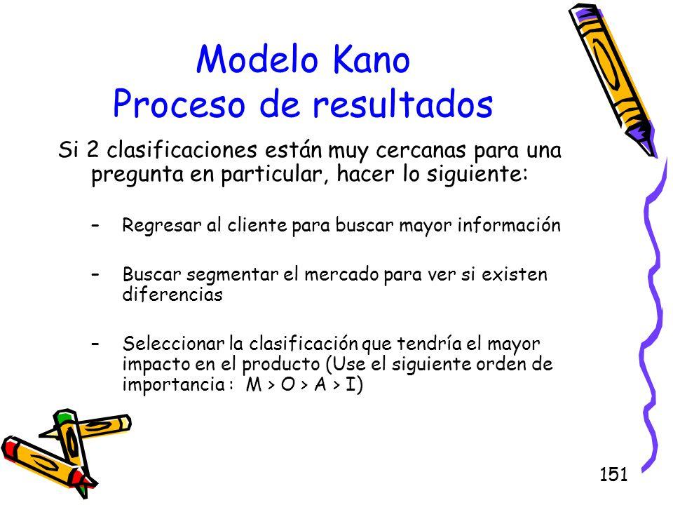 151 Modelo Kano Proceso de resultados Si 2 clasificaciones están muy cercanas para una pregunta en particular, hacer lo siguiente: –Regresar al client