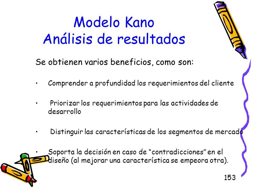 153 Modelo Kano Análisis de resultados Se obtienen varios beneficios, como son: Comprender a profundidad los requerimientos del cliente Priorizar los