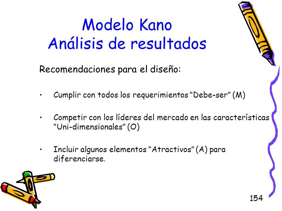 154 Modelo Kano Análisis de resultados Recomendaciones para el diseño: Cumplir con todos los requerimientos Debe-ser (M) Competir con los líderes del