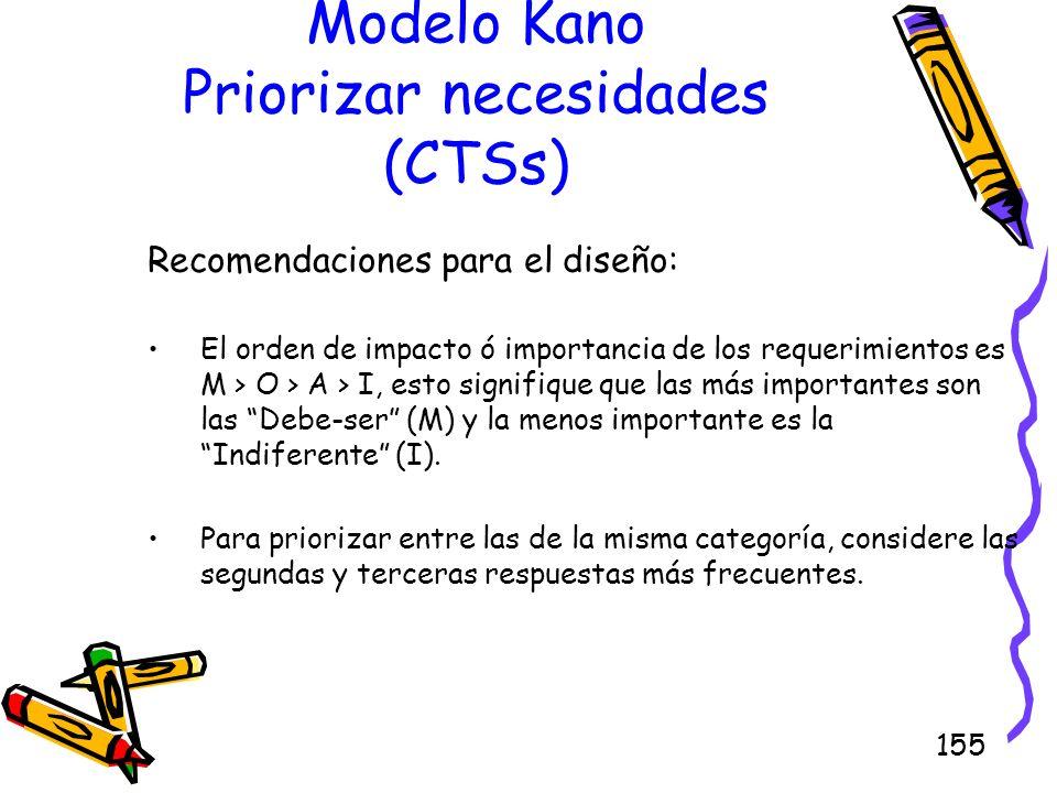 155 Modelo Kano Priorizar necesidades (CTSs) Recomendaciones para el diseño: El orden de impacto ó importancia de los requerimientos es M > O > A > I,