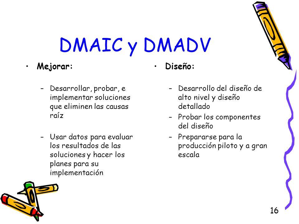 16 DMAIC y DMADV Mejorar: –Desarrollar, probar, e implementar soluciones que eliminen las causas raíz –Usar datos para evaluar los resultados de las s