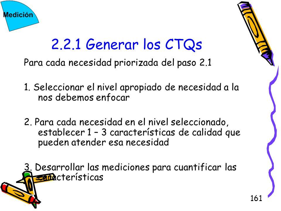 161 2.2.1 Generar los CTQs Para cada necesidad priorizada del paso 2.1 1. Seleccionar el nivel apropiado de necesidad a la nos debemos enfocar 2. Para