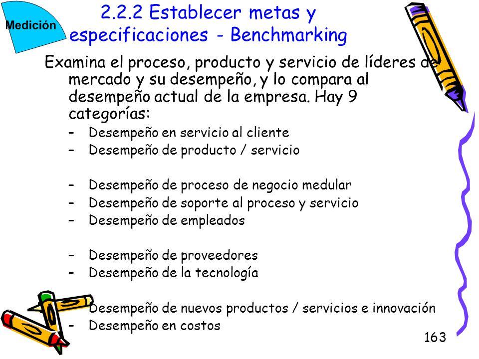 163 2.2.2 Establecer metas y especificaciones - Benchmarking Examina el proceso, producto y servicio de líderes de mercado y su desempeño, y lo compar