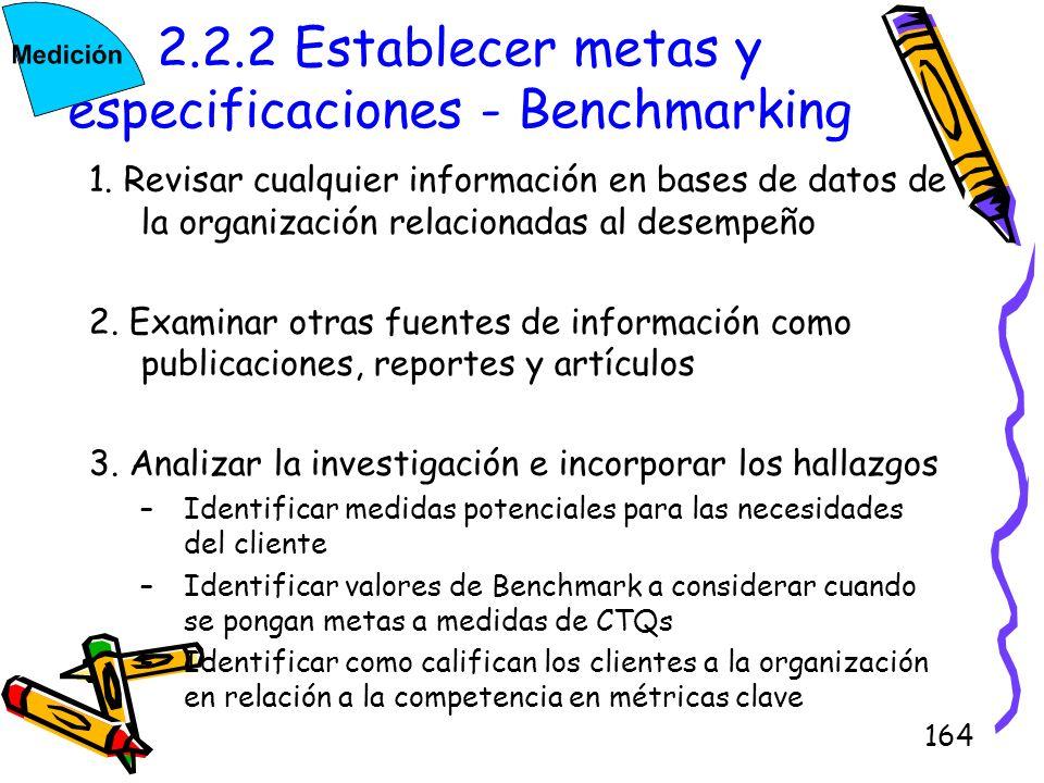 164 2.2.2 Establecer metas y especificaciones - Benchmarking 1. Revisar cualquier información en bases de datos de la organización relacionadas al des