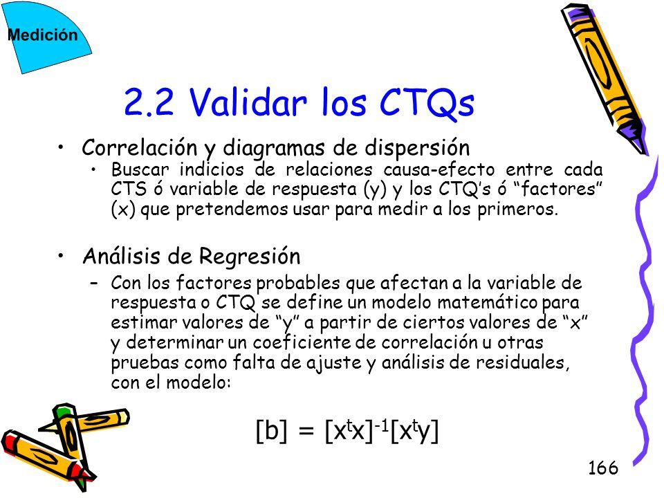 166 2.2 Validar los CTQs Correlación y diagramas de dispersión Buscar indicios de relaciones causa-efecto entre cada CTS ó variable de respuesta (y) y