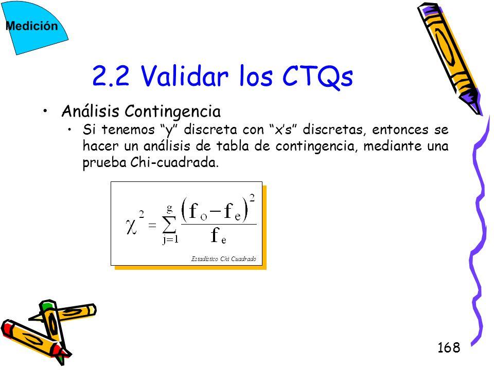 168 2.2 Validar los CTQs Análisis Contingencia Si tenemos y discreta con xs discretas, entonces se hacer un análisis de tabla de contingencia, mediant