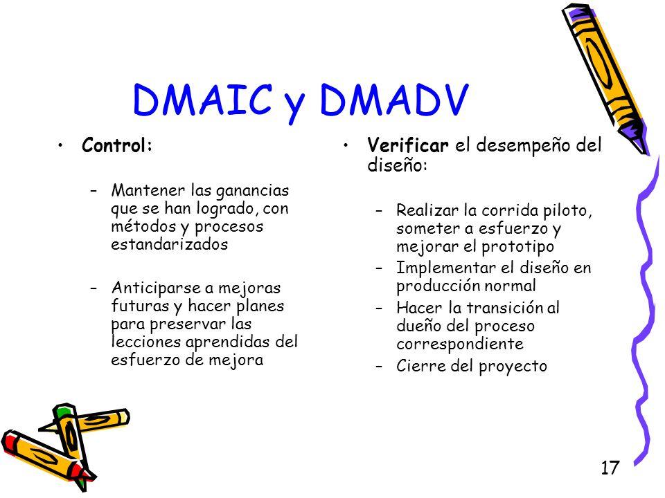 17 DMAIC y DMADV Control: –Mantener las ganancias que se han logrado, con métodos y procesos estandarizados –Anticiparse a mejoras futuras y hacer pla