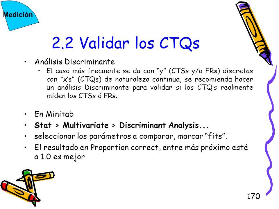 170 2.2 Validar los CTQs Análisis Discriminante El caso más frecuente se da con y (CTSs y/o FRs) discretas con xs (CTQs) de naturaleza continua, se re
