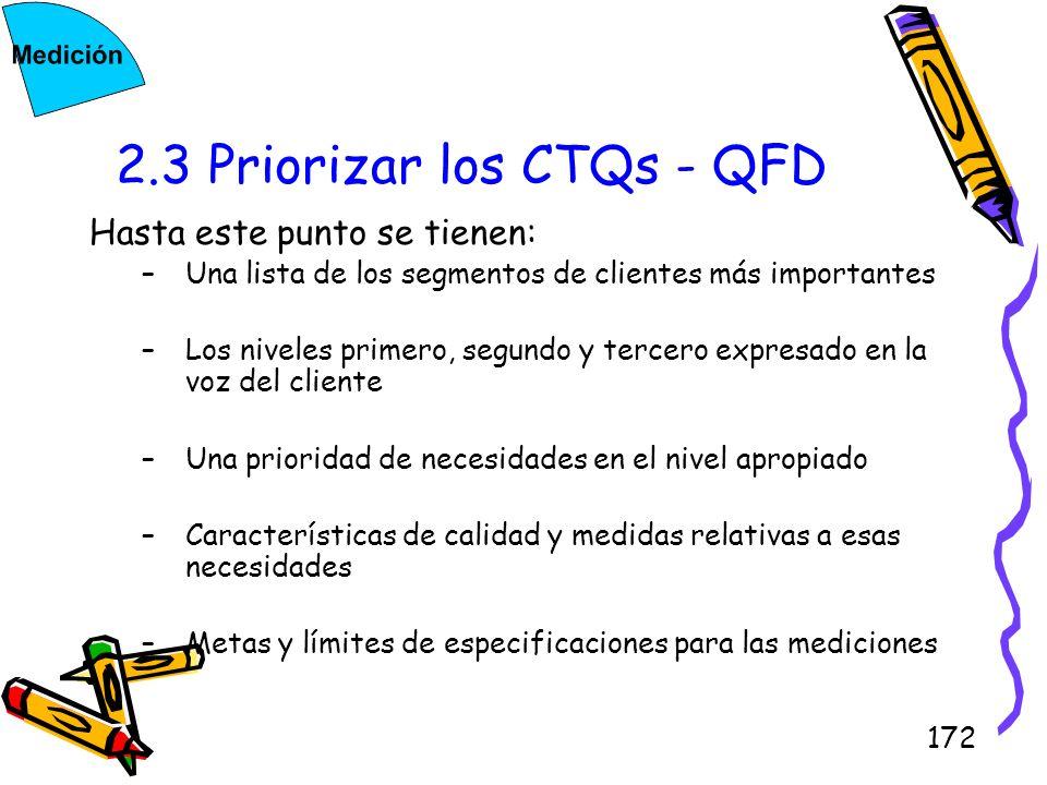 172 2.3 Priorizar los CTQs - QFD Hasta este punto se tienen: –Una lista de los segmentos de clientes más importantes –Los niveles primero, segundo y t