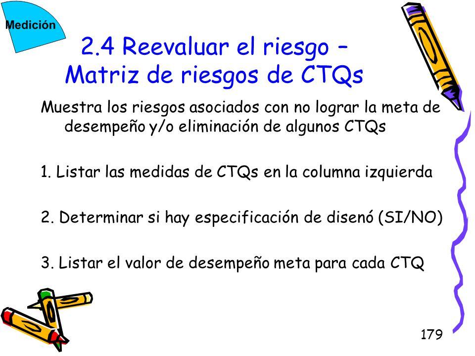 179 2.4 Reevaluar el riesgo – Matriz de riesgos de CTQs Muestra los riesgos asociados con no lograr la meta de desempeño y/o eliminación de algunos CT
