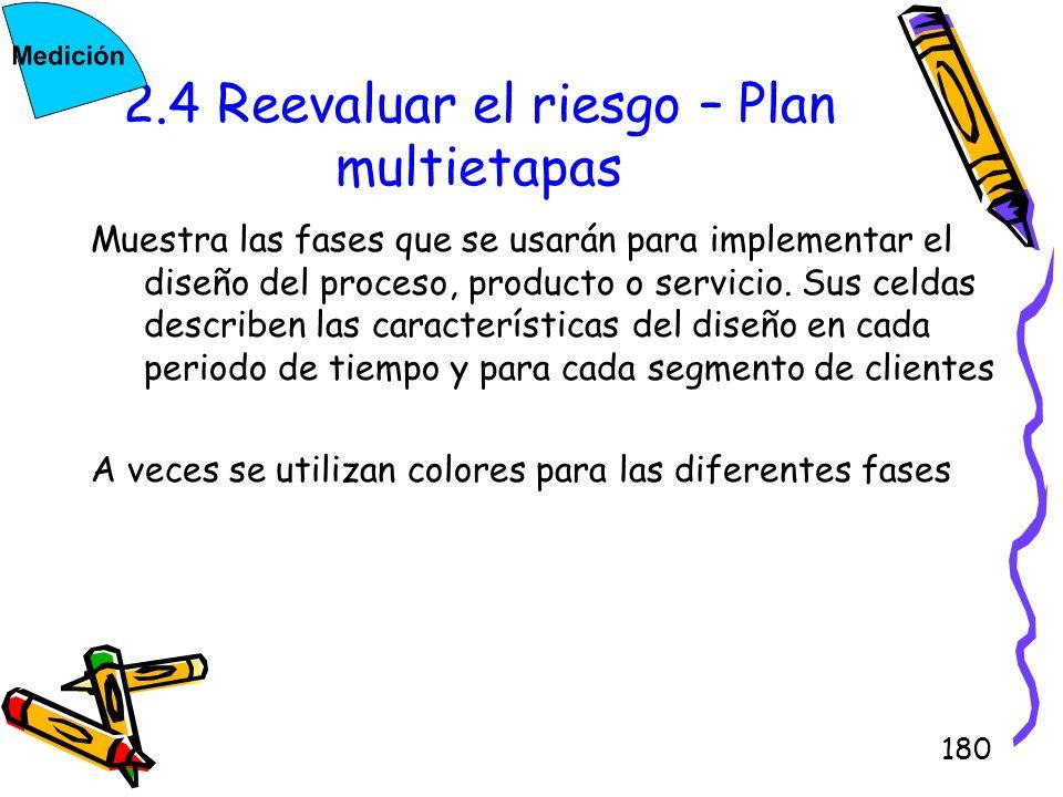 180 2.4 Reevaluar el riesgo – Plan multietapas Muestra las fases que se usarán para implementar el diseño del proceso, producto o servicio. Sus celdas