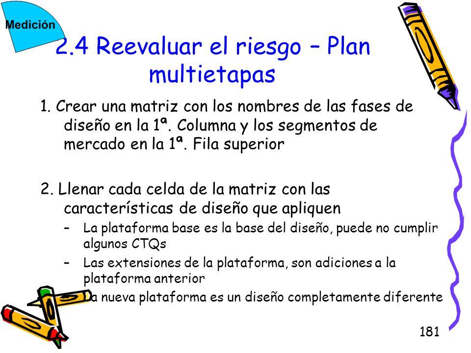 181 2.4 Reevaluar el riesgo – Plan multietapas 1. Crear una matriz con los nombres de las fases de diseño en la 1ª. Columna y los segmentos de mercado