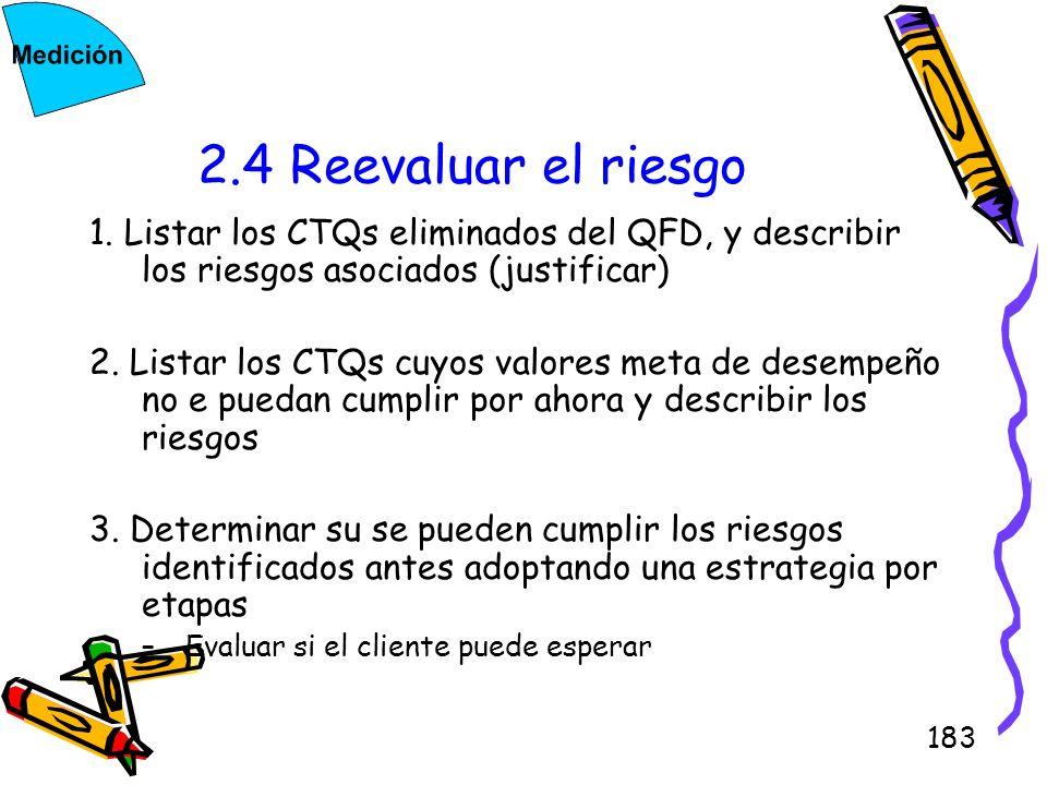 183 2.4 Reevaluar el riesgo 1. Listar los CTQs eliminados del QFD, y describir los riesgos asociados (justificar) 2. Listar los CTQs cuyos valores met