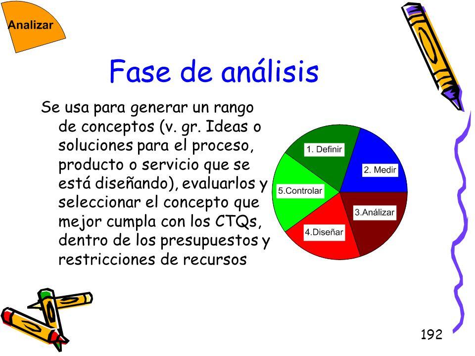 192 Fase de análisis Se usa para generar un rango de conceptos (v. gr. Ideas o soluciones para el proceso, producto o servicio que se está diseñando),