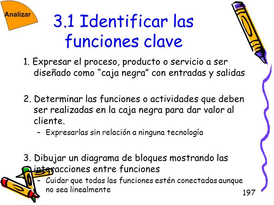 197 3.1 Identificar las funciones clave 1. Expresar el proceso, producto o servicio a ser diseñado como caja negra con entradas y salidas 2. Determina