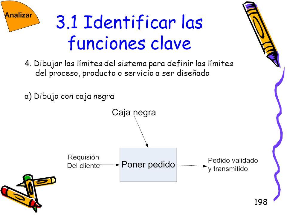 198 3.1 Identificar las funciones clave 4. Dibujar los límites del sistema para definir los límites del proceso, producto o servicio a ser diseñado a)