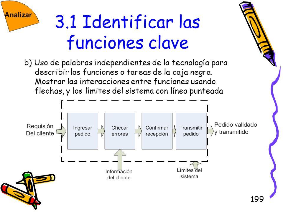 199 3.1 Identificar las funciones clave b) Uso de palabras independientes de la tecnología para describir las funciones o tareas de la caja negra. Mos