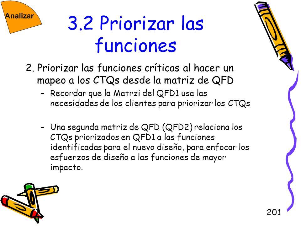 201 3.2 Priorizar las funciones 2. Priorizar las funciones críticas al hacer un mapeo a los CTQs desde la matriz de QFD –Recordar que la Matrzi del QF