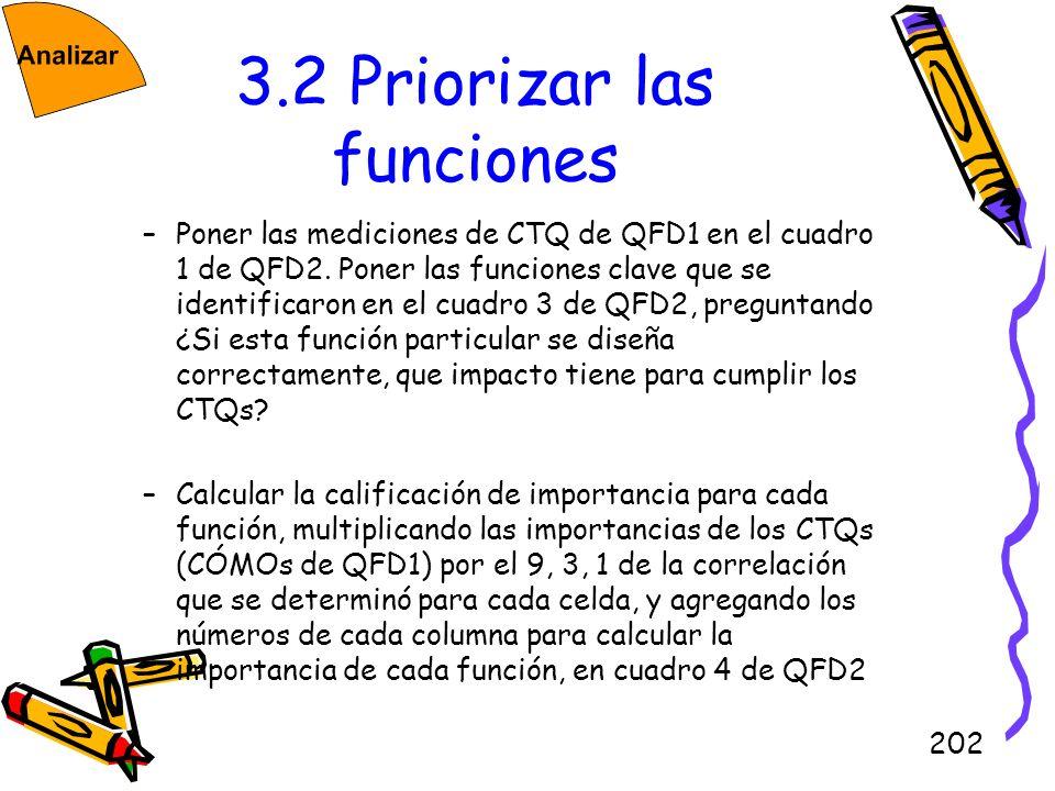 202 3.2 Priorizar las funciones –Poner las mediciones de CTQ de QFD1 en el cuadro 1 de QFD2. Poner las funciones clave que se identificaron en el cuad