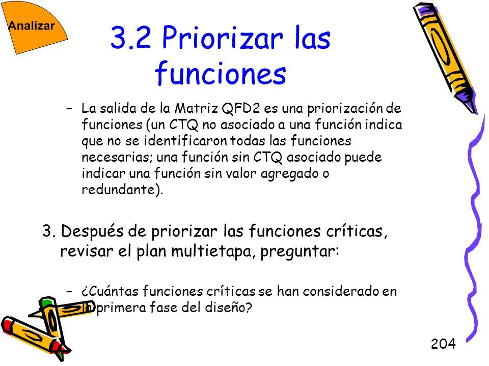 204 3.2 Priorizar las funciones –La salida de la Matriz QFD2 es una priorización de funciones (un CTQ no asociado a una función indica que no se ident