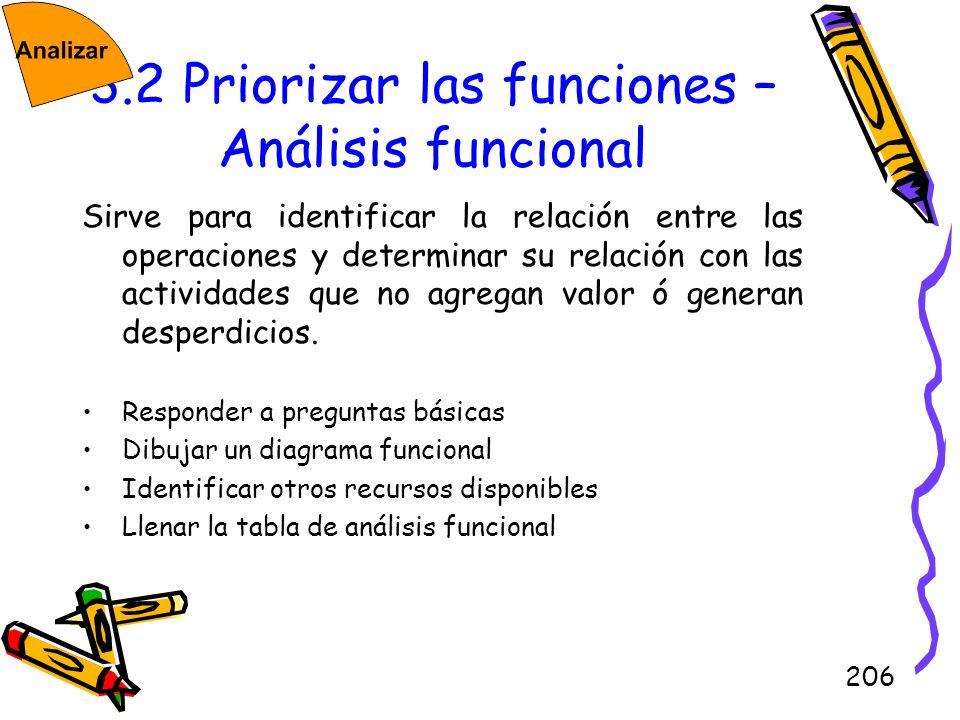 206 3.2 Priorizar las funciones – Análisis funcional Sirve para identificar la relación entre las operaciones y determinar su relación con las activid